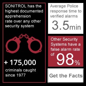 Sonitrol Catches Criminals